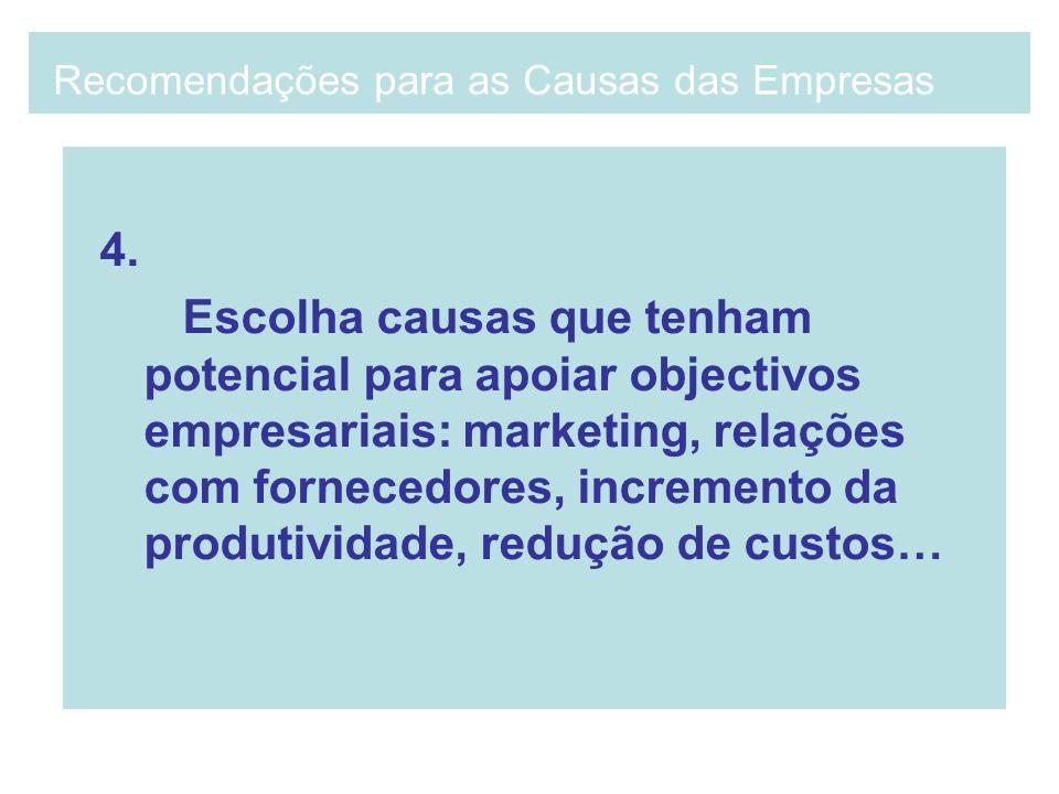 4. Escolha causas que tenham potencial para apoiar objectivos empresariais: marketing, relações com fornecedores, incremento da produtividade, redução