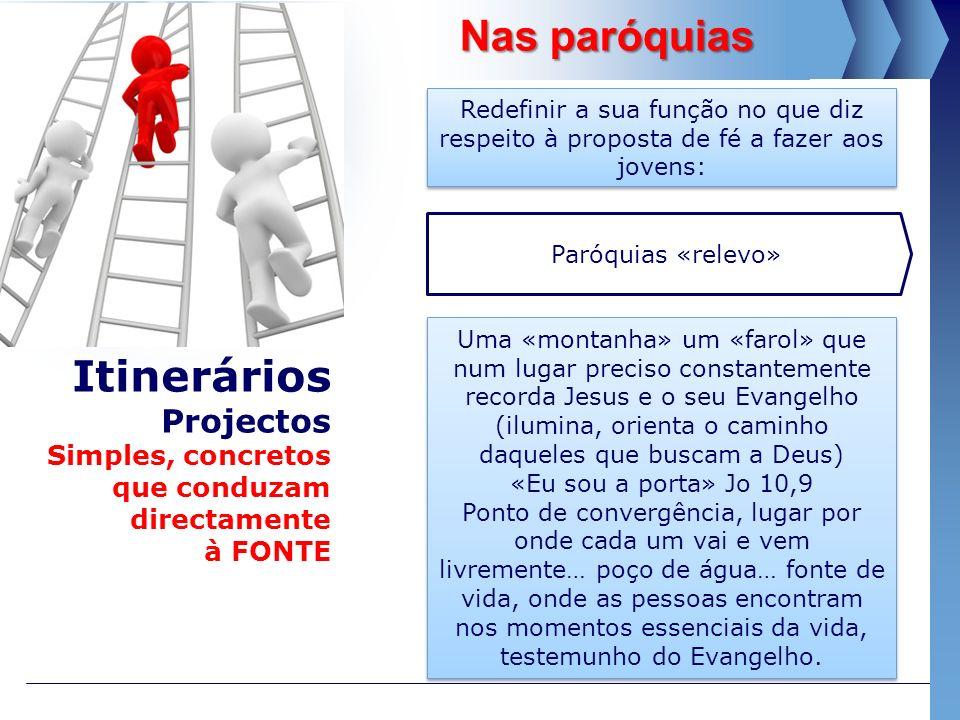 Itinerários Projectos Simples, concretos que conduzam directamente à FONTE Paróquias «relevo» Nas paróquias Uma «montanha» um «farol» que num lugar pr
