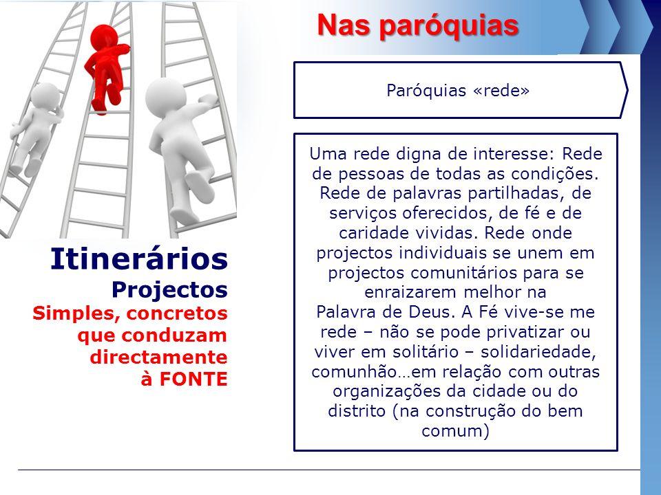 Itinerários Projectos Simples, concretos que conduzam directamente à FONTE Paróquias «rede» Nas paróquias Uma rede digna de interesse: Rede de pessoas de todas as condições.