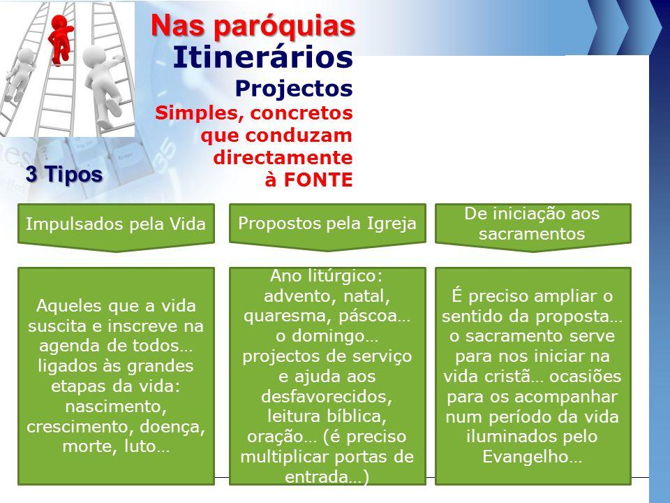 Itinerários Projectos Simples, concretos que conduzam directamente à FONTE Nas paróquias Impulsados pela Vida 3 Tipos Propostos pela Igreja De iniciaç