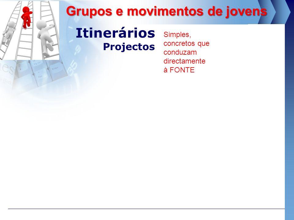 Itinerários Projectos Grupos e movimentos de jovens Simples, concretos que conduzam directamente à FONTE