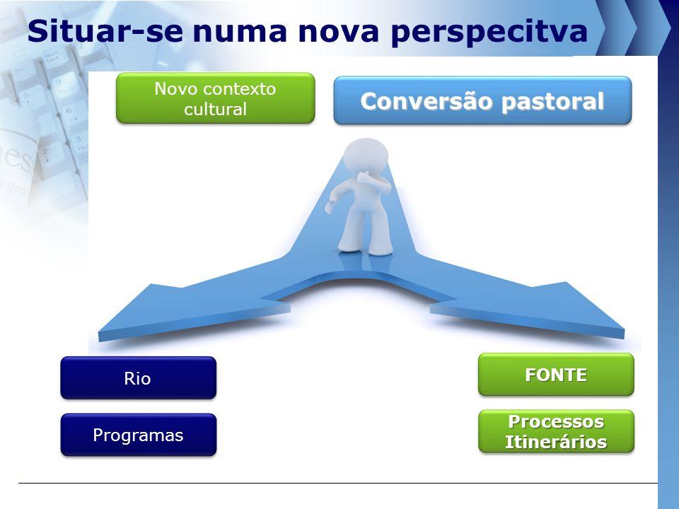 www.thmemgallery.comCompany Logo Caminhar com os jovens Renovar o modo de conceber e realizar a educação na fé.