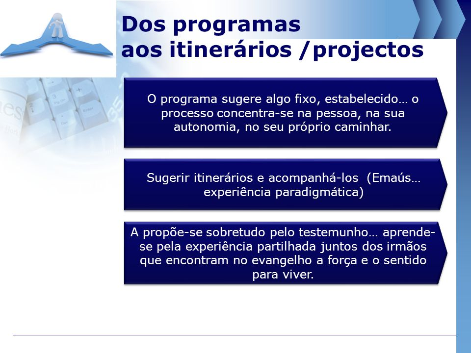 Dos programas aos itinerários /projectos O programa sugere algo fixo, estabelecido… o processo concentra-se na pessoa, na sua autonomia, no seu própri