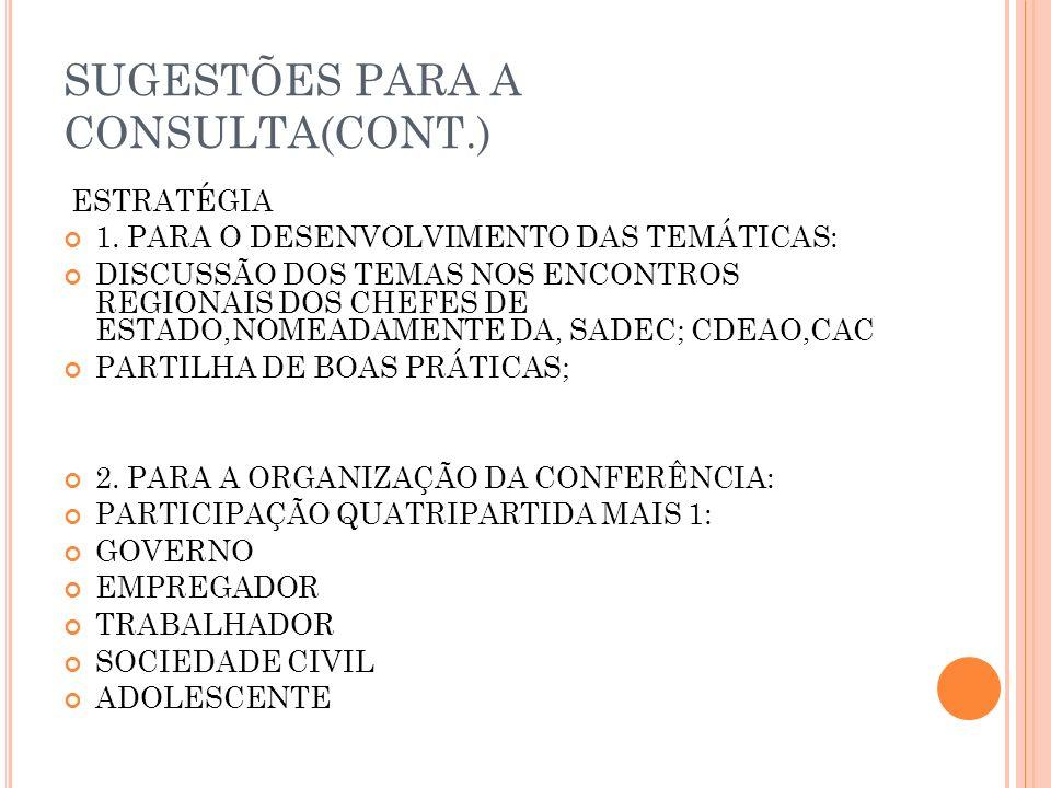 SUGESTÕES PARA A CONSULTA(CONT.) ESTRATÉGIA 1.