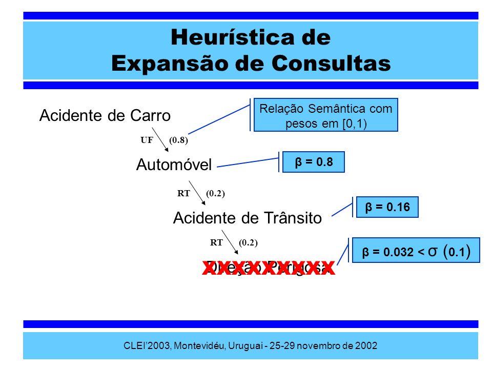 CLEI2003, Montevidéu, Uruguai - 25-29 novembro de 2002 Heurística de Expansão de Consultas Acidentede Carro Automóvel UF(0.8) Relação Semântica com pe