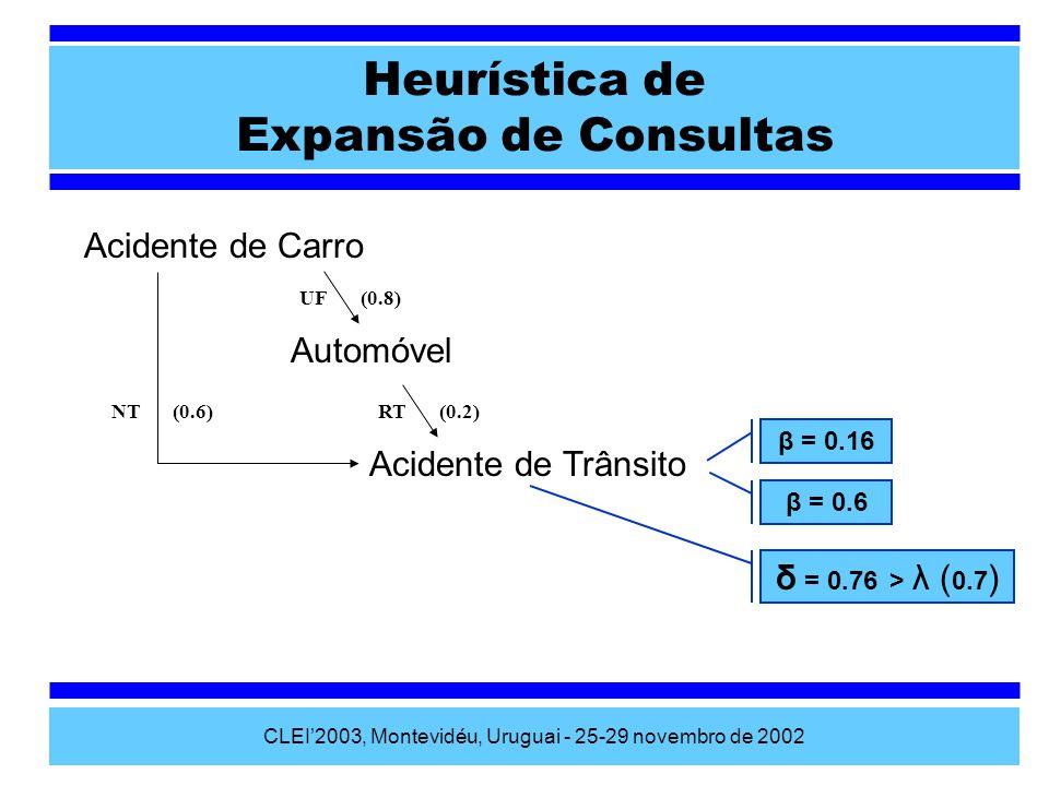 CLEI2003, Montevidéu, Uruguai - 25-29 novembro de 2002 Heurística de Expansão de Consultas Acidentede Carro Automóvel UF(0.8) Acidente de Trânsito RT(