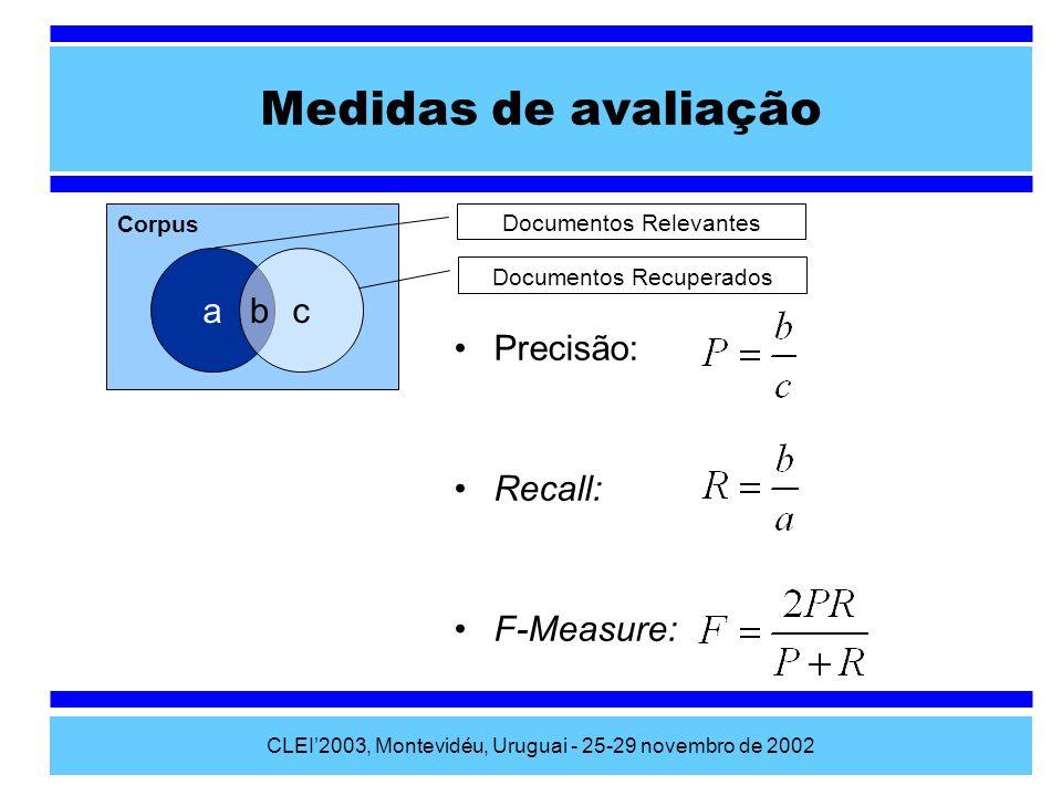 CLEI2003, Montevidéu, Uruguai - 25-29 novembro de 2002 Medidas de avaliação Precisão: Recall: F-Measure: Corpus ac b Documentos Relevantes Documentos