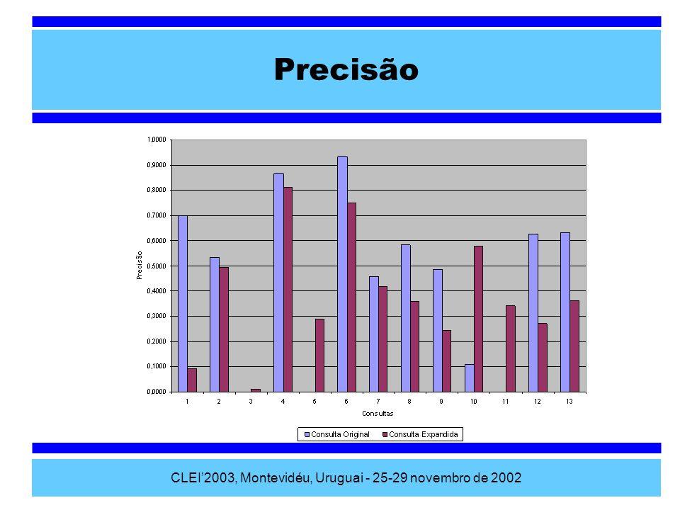 CLEI2003, Montevidéu, Uruguai - 25-29 novembro de 2002 Precisão