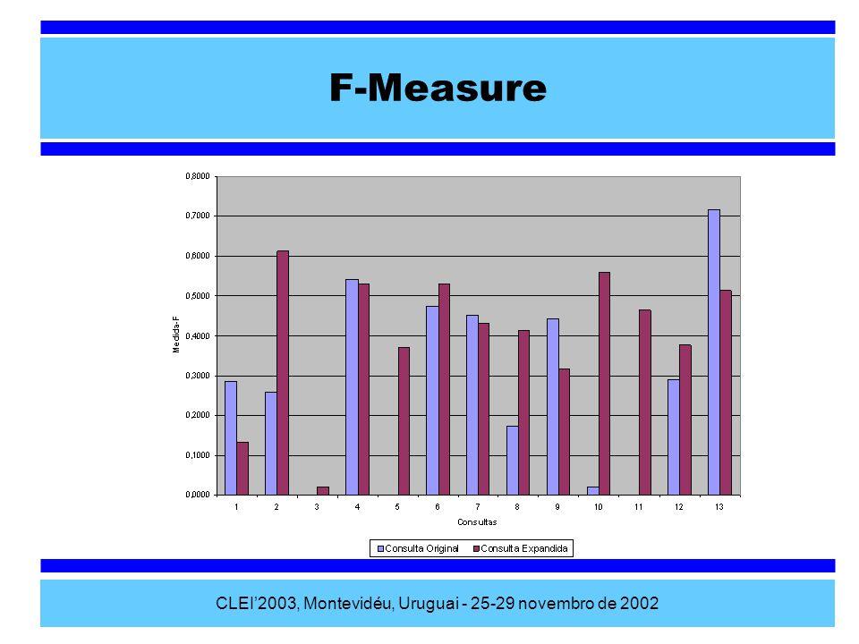 CLEI2003, Montevidéu, Uruguai - 25-29 novembro de 2002 F-Measure