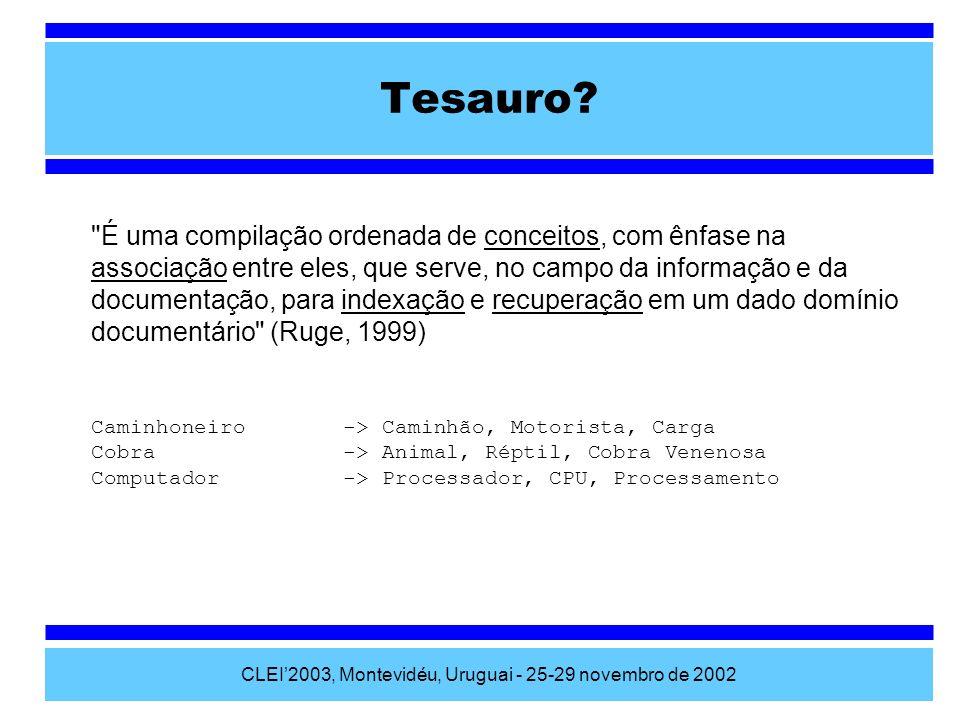 CLEI2003, Montevidéu, Uruguai - 25-29 novembro de 2002 Relações Semânticas da ISO 2788 Relação de Equivalência –Sinonímia, Quase-sinonímia, Equivalentes Lexicais Computação USE Informática Relações Hierárquicas –Hiponímia (Narrower Term) Mamífero NT Leão –Hiperonímia (Broader Term) Leão BT Mamífero Relações Associativas –Termos Relacionados Passageiro RT Automóvel