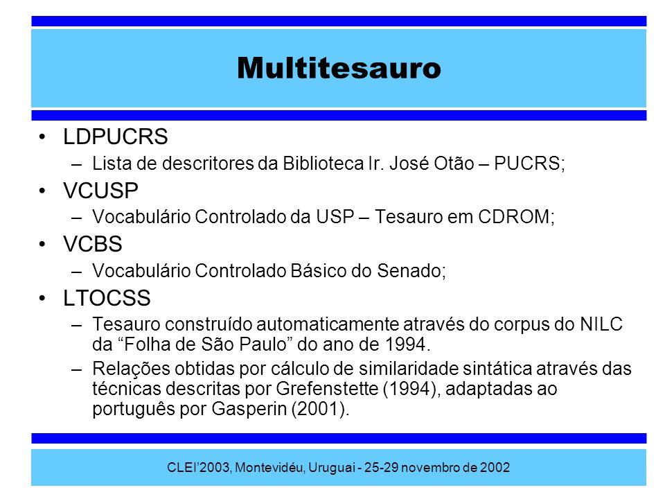 CLEI2003, Montevidéu, Uruguai - 25-29 novembro de 2002 Características Tesauros LDPUCRS, VCUSP e VCBS: –São facilmente convertidos para a uma estrutura baseada na ISO 2788; –Apresentam informações que podem podem ser descartadas Scope Note (Notas de Escopo) são úteis para bibliotecários, mas não aparentam utilidade na RI automática Tesauro LTOCSS –Como os significados das relações não são conhecidos, elas são associadas à relação RT da ISO 2788.