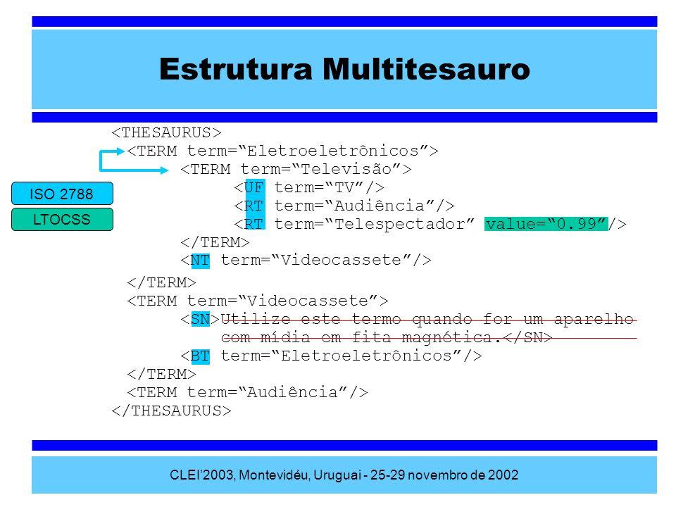 CLEI2003, Montevidéu, Uruguai - 25-29 novembro de 2002 LTOCSS ISO 2788 Utilize este termo quando for um aparelho com mídia em fita magnética. Estrutur