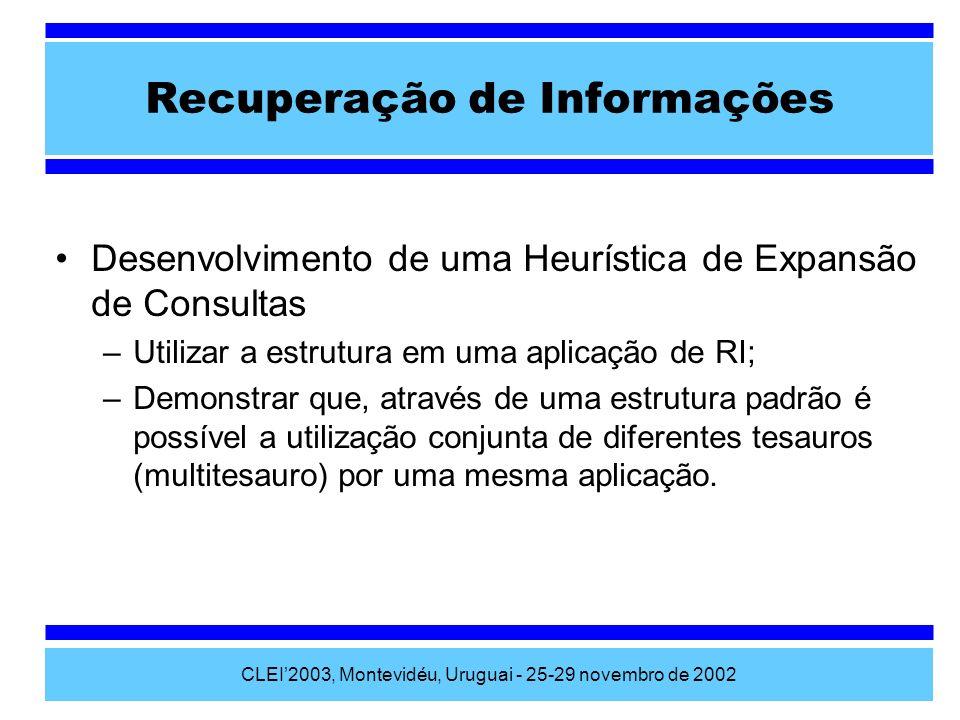 CLEI2003, Montevidéu, Uruguai - 25-29 novembro de 2002 Avaliação Médias das 13 consultas MédiasPrecisãoRecallF-Measure Consulta Normal0,45630,23360,3090 Consulta Expandida0,38670,52470,4452 -15,25%+124,61%+44,08%