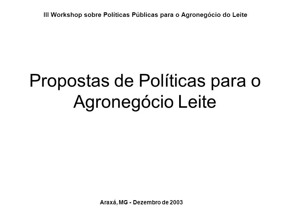 Propostas de Políticas para o Agronegócio Leite III Workshop sobre Políticas Públicas para o Agronegócio do Leite Araxá, MG - Dezembro de 2003