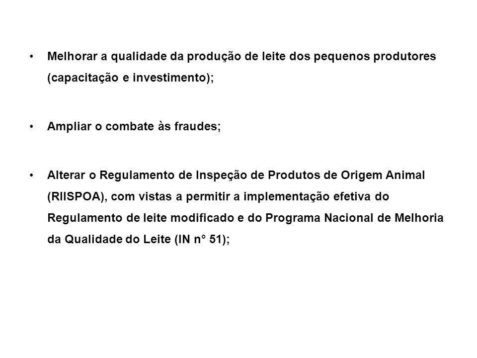 Melhorar a qualidade da produção de leite dos pequenos produtores (capacitação e investimento); Ampliar o combate às fraudes; Alterar o Regulamento de