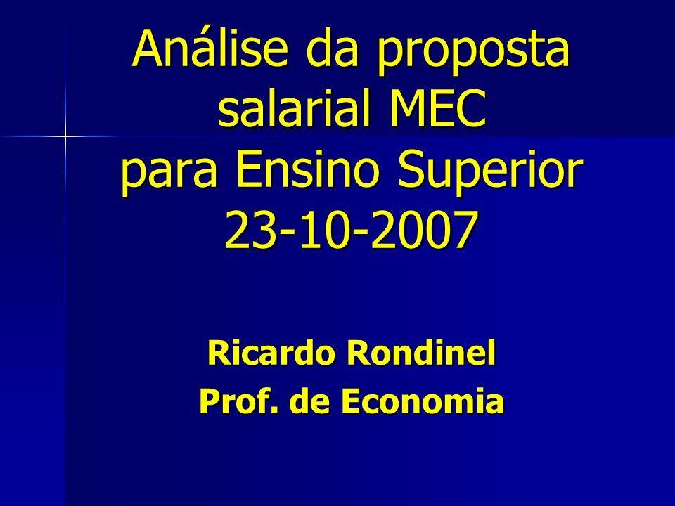 Análise da proposta salarial MEC para Ensino Superior 23-10-2007 Ricardo Rondinel Prof. de Economia