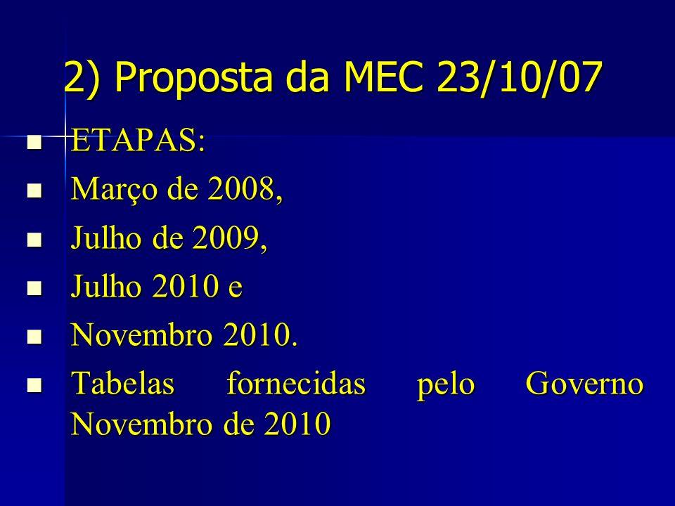 2) Proposta da MEC 23/10/07 ETAPAS: ETAPAS: Março de 2008, Março de 2008, Julho de 2009, Julho de 2009, Julho 2010 e Julho 2010 e Novembro 2010.