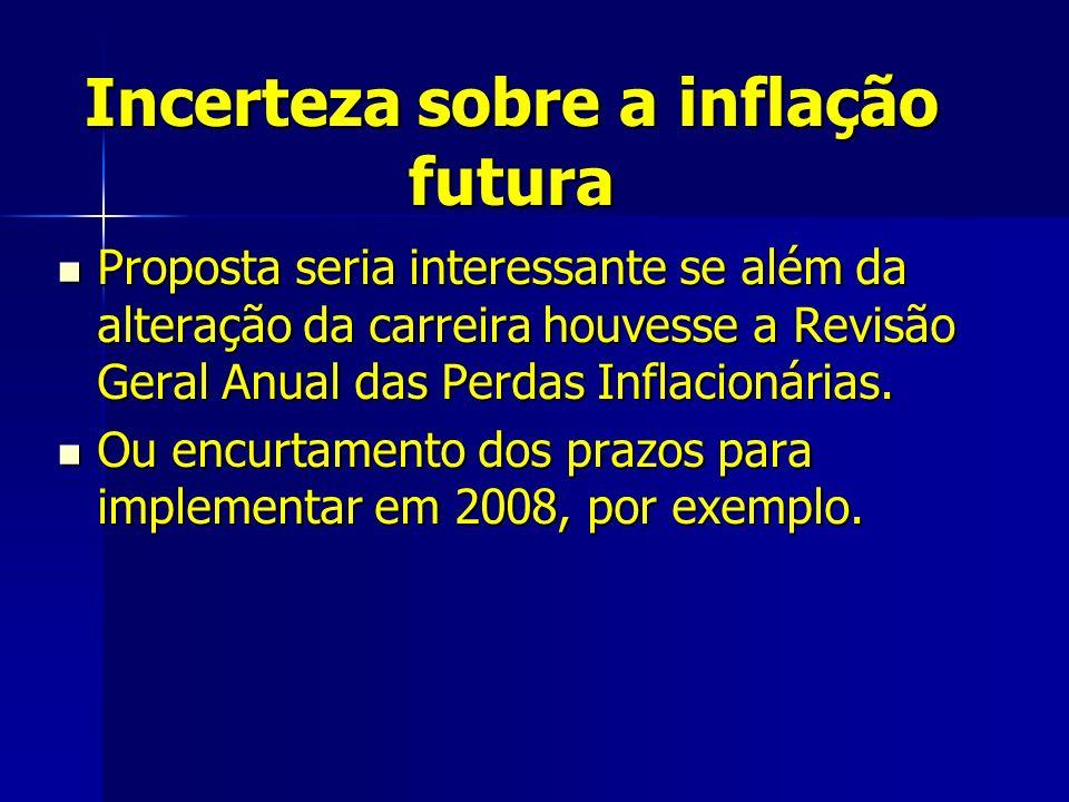 Incerteza sobre a inflação futura Proposta seria interessante se além da alteração da carreira houvesse a Revisão Geral Anual das Perdas Inflacionárias.