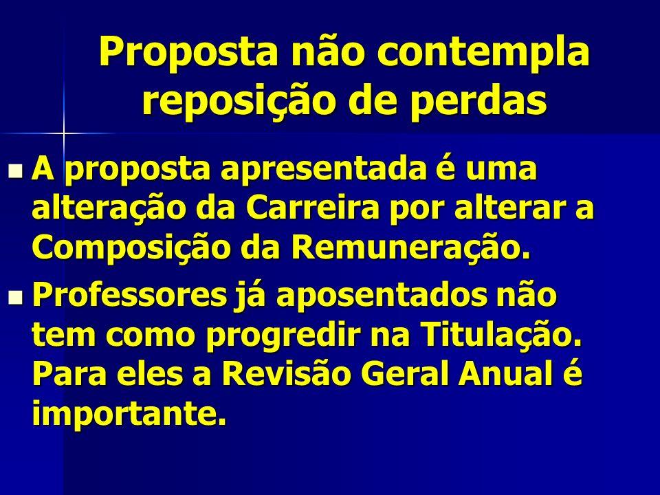 Proposta não contempla reposição de perdas A proposta apresentada é uma alteração da Carreira por alterar a Composição da Remuneração.