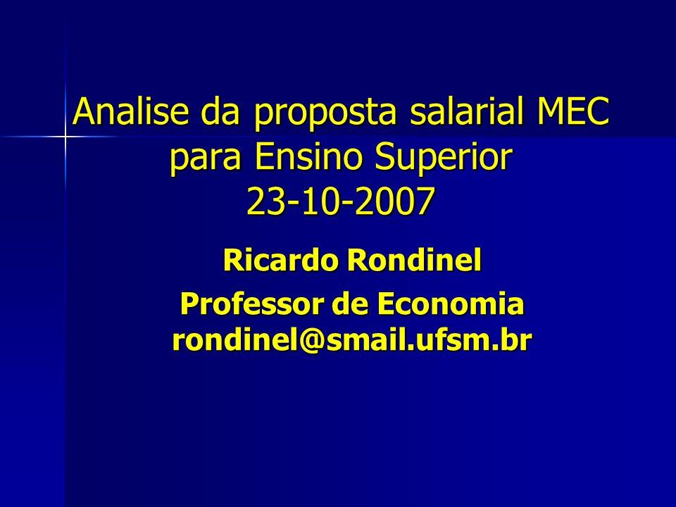 Analise da proposta salarial MEC para Ensino Superior 23-10-2007 Ricardo Rondinel Professor de Economia rondinel@smail.ufsm.br