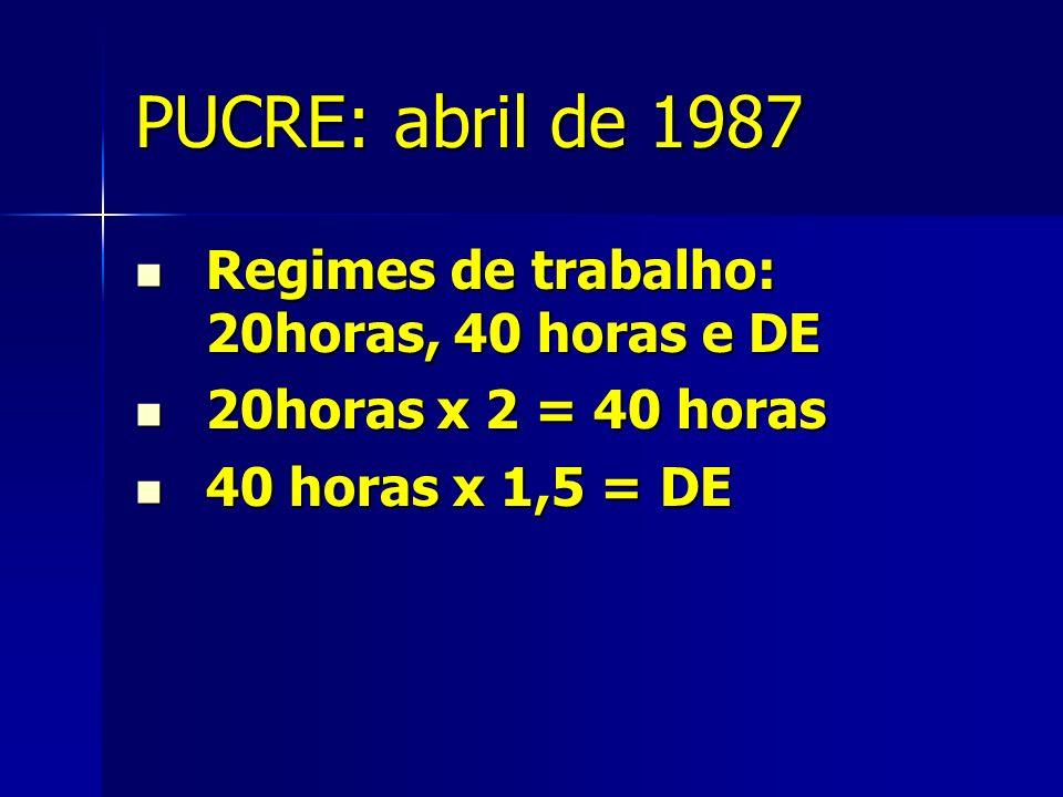 PUCRE: abril de 1987 Regimes de trabalho: 20horas, 40 horas e DE Regimes de trabalho: 20horas, 40 horas e DE 20horas x 2 = 40 horas 20horas x 2 = 40 horas 40 horas x 1,5 = DE 40 horas x 1,5 = DE