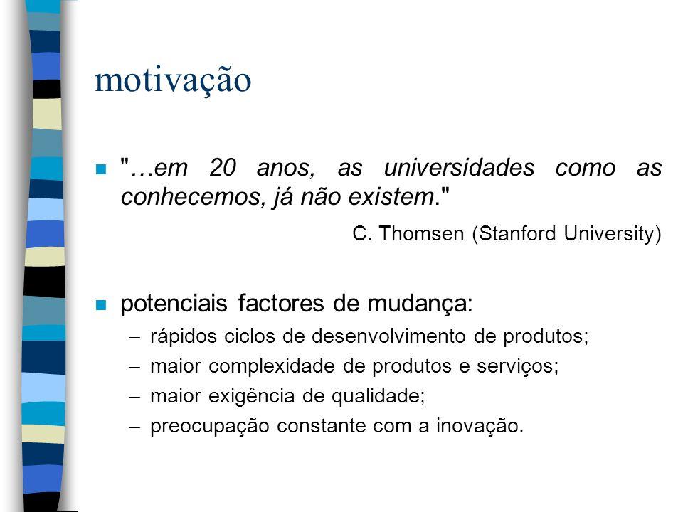 motivação n …em 20 anos, as universidades como as conhecemos, já não existem. C.