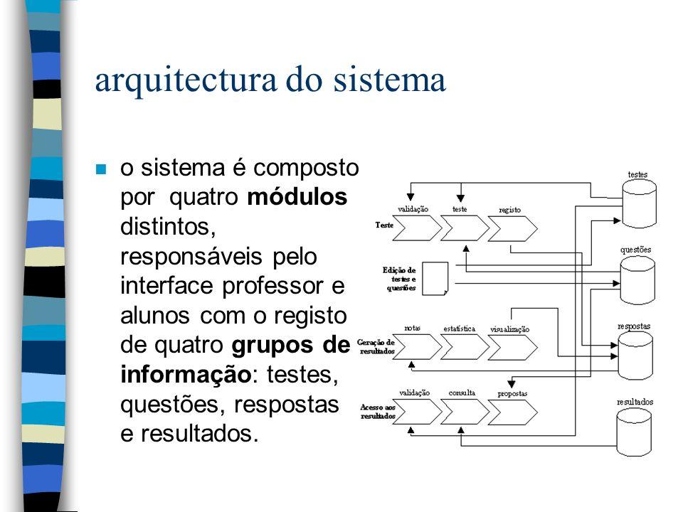 arquitectura do sistema n o sistema é composto por quatro módulos distintos, responsáveis pelo interface professor e alunos com o registo de quatro grupos de informação: testes, questões, respostas e resultados.