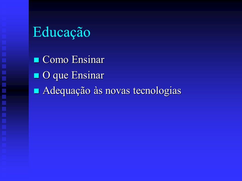 Educação Como Ensinar Como Ensinar O que Ensinar O que Ensinar Adequação às novas tecnologias Adequação às novas tecnologias