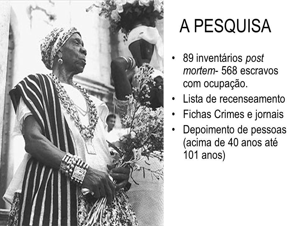 A PESQUISA 89 inventários post mortem - 568 escravos com ocupação. Lista de recenseamento Fichas Crimes e jornais Depoimento de pessoas (acima de 40 a
