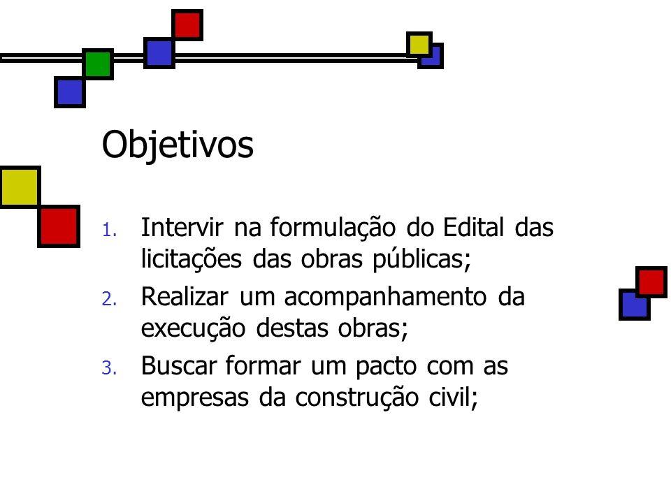 Objetivos 1. Intervir na formulação do Edital das licitações das obras públicas; 2. Realizar um acompanhamento da execução destas obras; 3. Buscar for