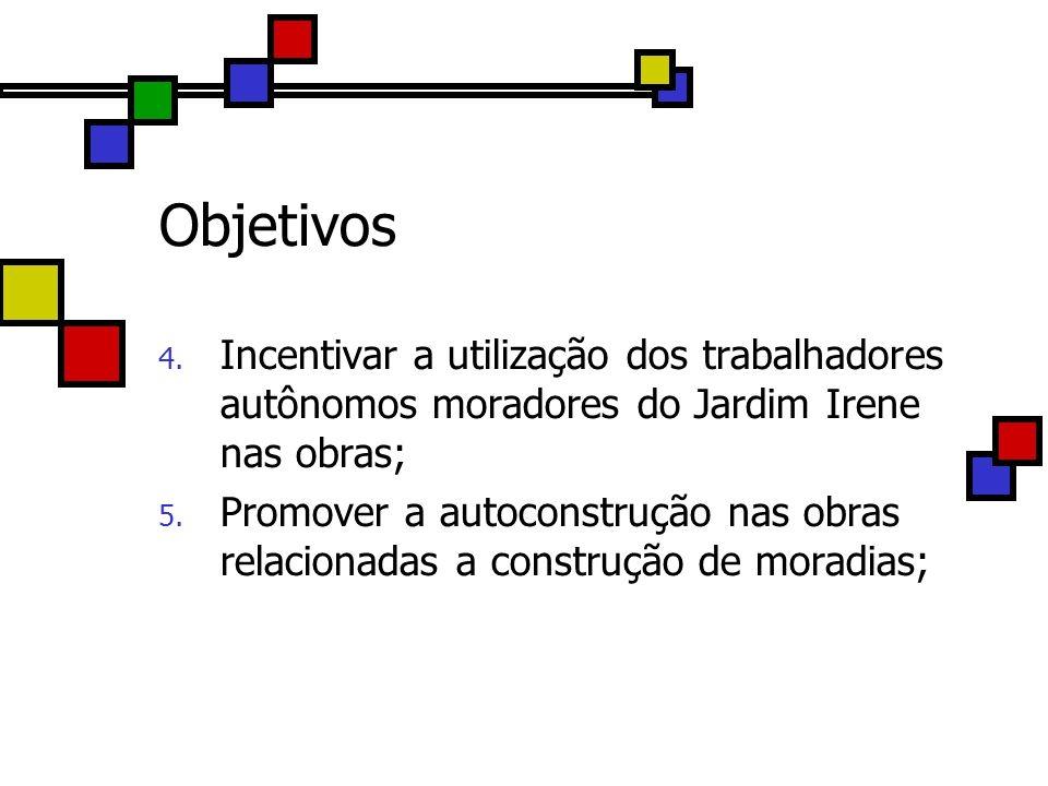 Objetivos 4. Incentivar a utilização dos trabalhadores autônomos moradores do Jardim Irene nas obras; 5. Promover a autoconstrução nas obras relaciona