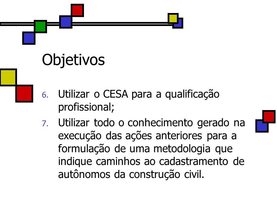 Objetivos 6. Utilizar o CESA para a qualificação profissional; 7. Utilizar todo o conhecimento gerado na execução das ações anteriores para a formulaç