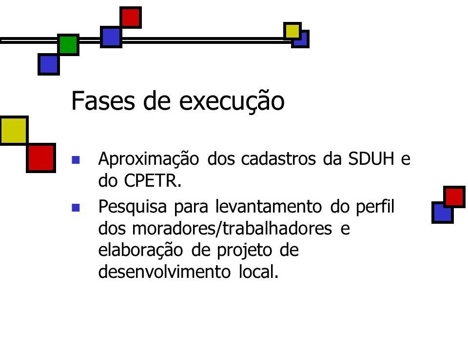 Fases de execução Aproximação dos cadastros da SDUH e do CPETR. Pesquisa para levantamento do perfil dos moradores/trabalhadores e elaboração de proje
