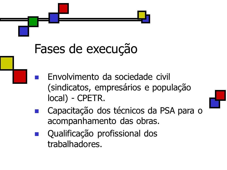 Fases de execução Envolvimento da sociedade civil (sindicatos, empresários e população local) - CPETR. Capacitação dos técnicos da PSA para o acompanh