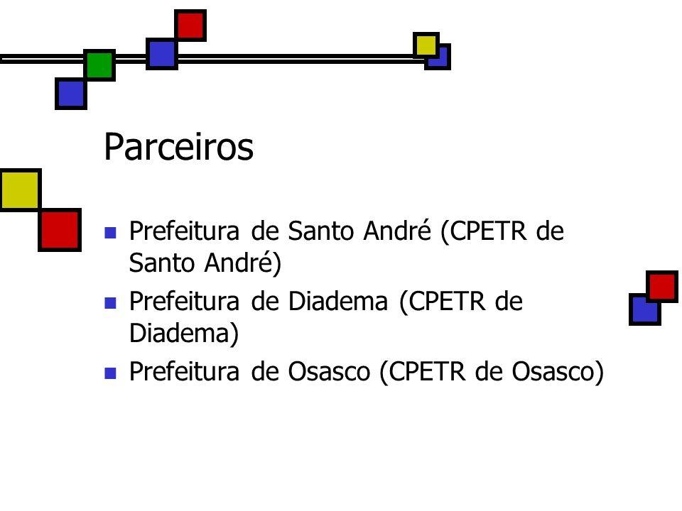 Parceiros Prefeitura de Santo André (CPETR de Santo André) Prefeitura de Diadema (CPETR de Diadema) Prefeitura de Osasco (CPETR de Osasco)
