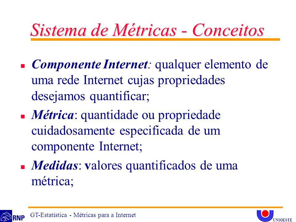n Componente Internet: qualquer elemento de uma rede Internet cujas propriedades desejamos quantificar; n Métrica: quantidade ou propriedade cuidadosamente especificada de um componente Internet; n Medidas: valores quantificados de uma métrica; Sistema de Métricas - Conceitos GT-Estatística - Métricas para a Internet UNIOESTE