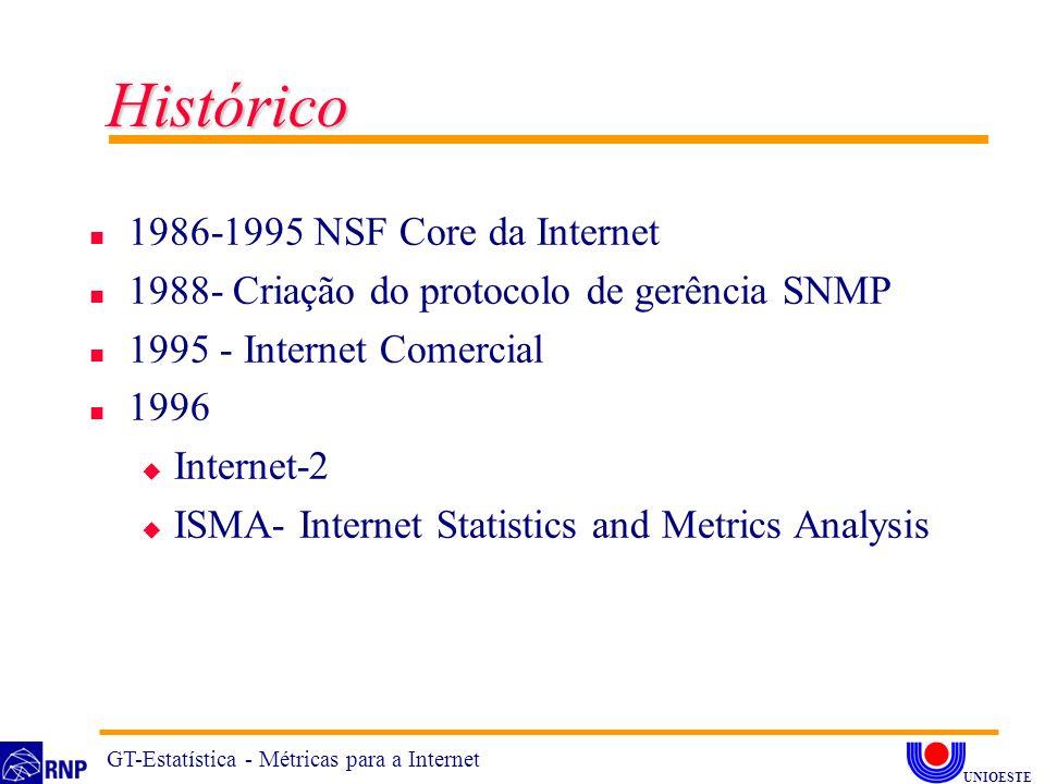 n 1986-1995 NSF Core da Internet n 1988- Criação do protocolo de gerência SNMP n 1995 - Internet Comercial n 1996 u Internet-2 u ISMA- Internet Statistics and Metrics Analysis Histórico GT-Estatística - Métricas para a Internet UNIOESTE
