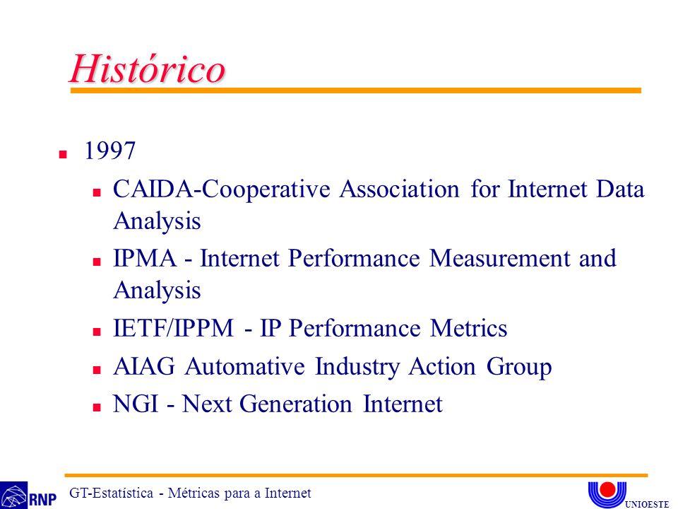 n 1997 n CAIDA-Cooperative Association for Internet Data Analysis n IPMA - Internet Performance Measurement and Analysis n IETF/IPPM - IP Performance Metrics n AIAG Automative Industry Action Group n NGI - Next Generation Internet Histórico GT-Estatística - Métricas para a Internet UNIOESTE