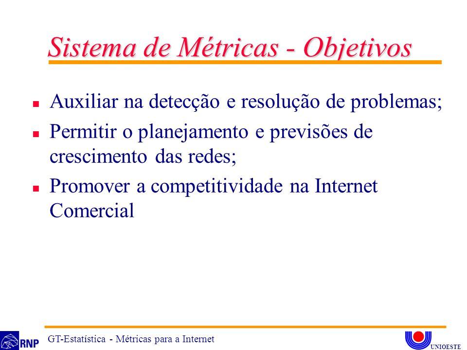 n Auxiliar na detecção e resolução de problemas; n Permitir o planejamento e previsões de crescimento das redes; n Promover a competitividade na Internet Comercial Sistema de Métricas - Objetivos GT-Estatística - Métricas para a Internet UNIOESTE