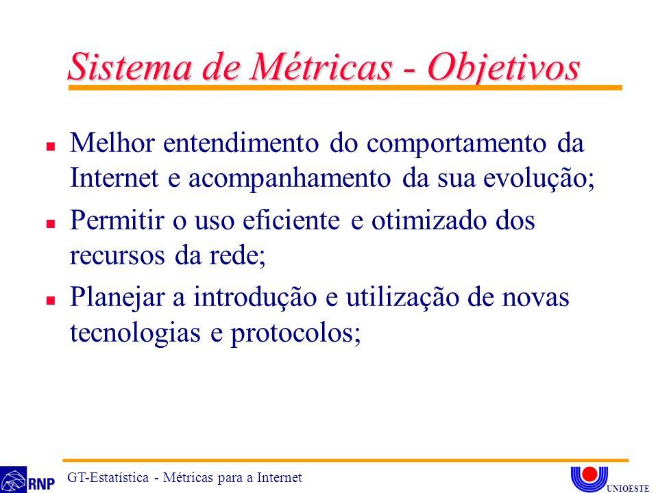 n Melhor entendimento do comportamento da Internet e acompanhamento da sua evolução; n Permitir o uso eficiente e otimizado dos recursos da rede; n Planejar a introdução e utilização de novas tecnologias e protocolos; Sistema de Métricas - Objetivos GT-Estatística - Métricas para a Internet UNIOESTE
