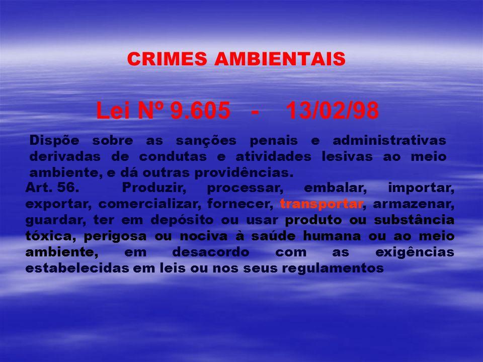 Lei Nº 9.605 - 13/02/98 Dispõe sobre as sanções penais e administrativas derivadas de condutas e atividades lesivas ao meio ambiente, e dá outras prov