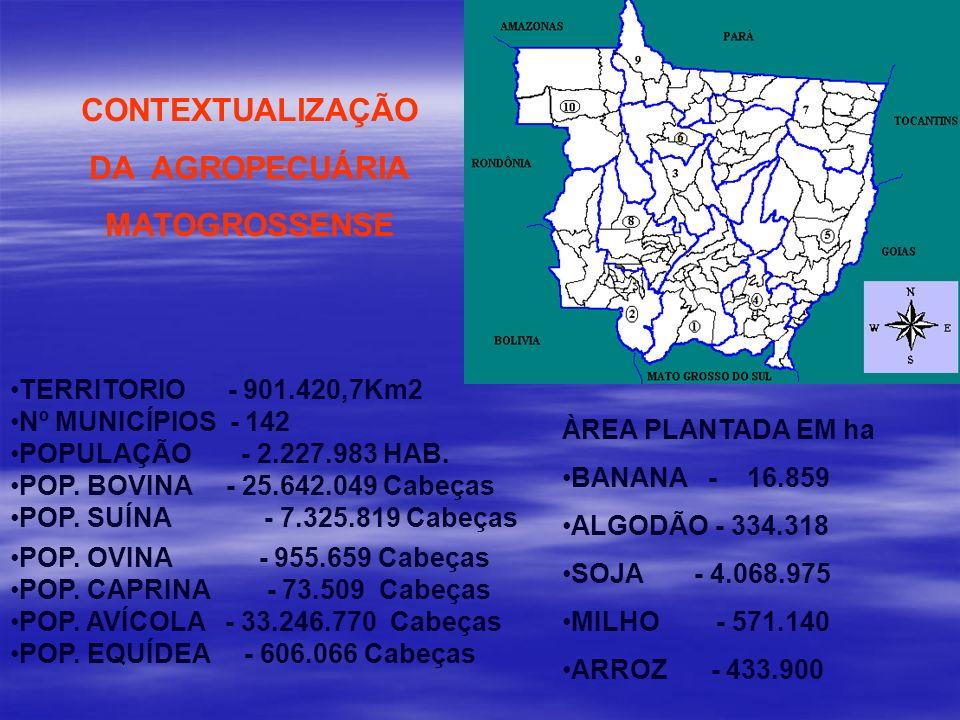 TERRITORIO - 901.420,7Km2 Nº MUNICÍPIOS - 142 POPULAÇÃO - 2.227.983 HAB. POP. BOVINA - 25.642.049 Cabeças POP. SUÍNA - 7.325.819 Cabeças POP. OVINA -