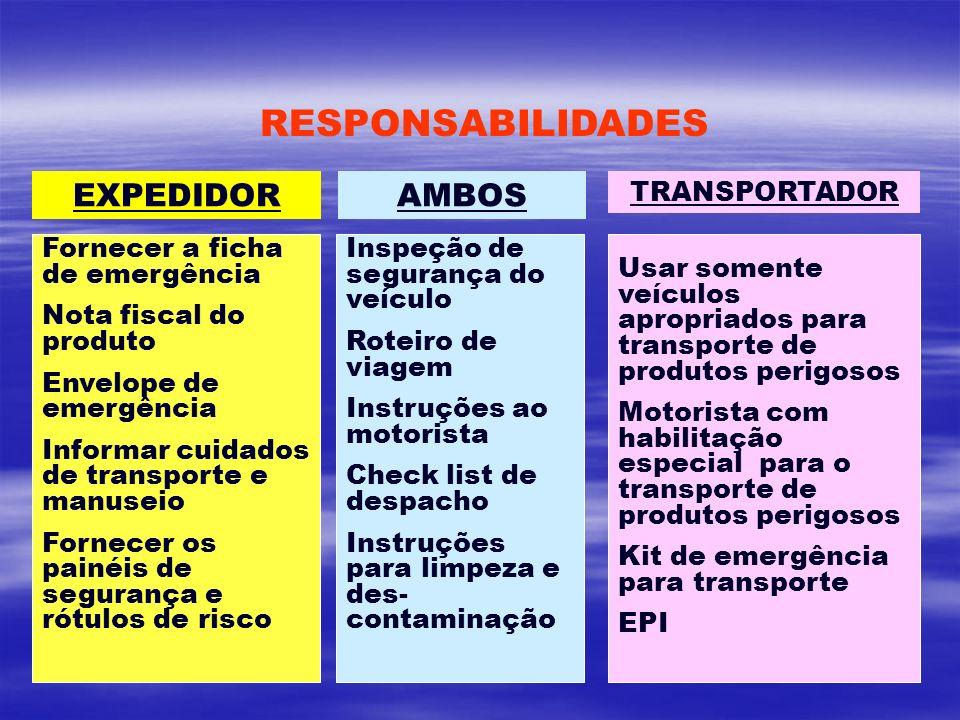 RESPONSABILIDADES Fornecer a ficha de emergência Nota fiscal do produto Envelope de emergência Informar cuidados de transporte e manuseio Fornecer os