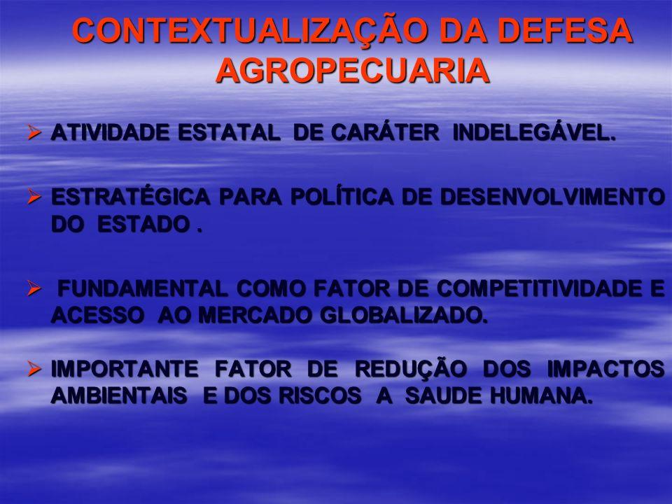 CONTEXTUALIZAÇÃO DA DEFESA AGROPECUARIA ATIVIDADE ESTATAL DE CARÁTER INDELEGÁVEL. ATIVIDADE ESTATAL DE CARÁTER INDELEGÁVEL. ESTRATÉGICA PARA POLÍTICA
