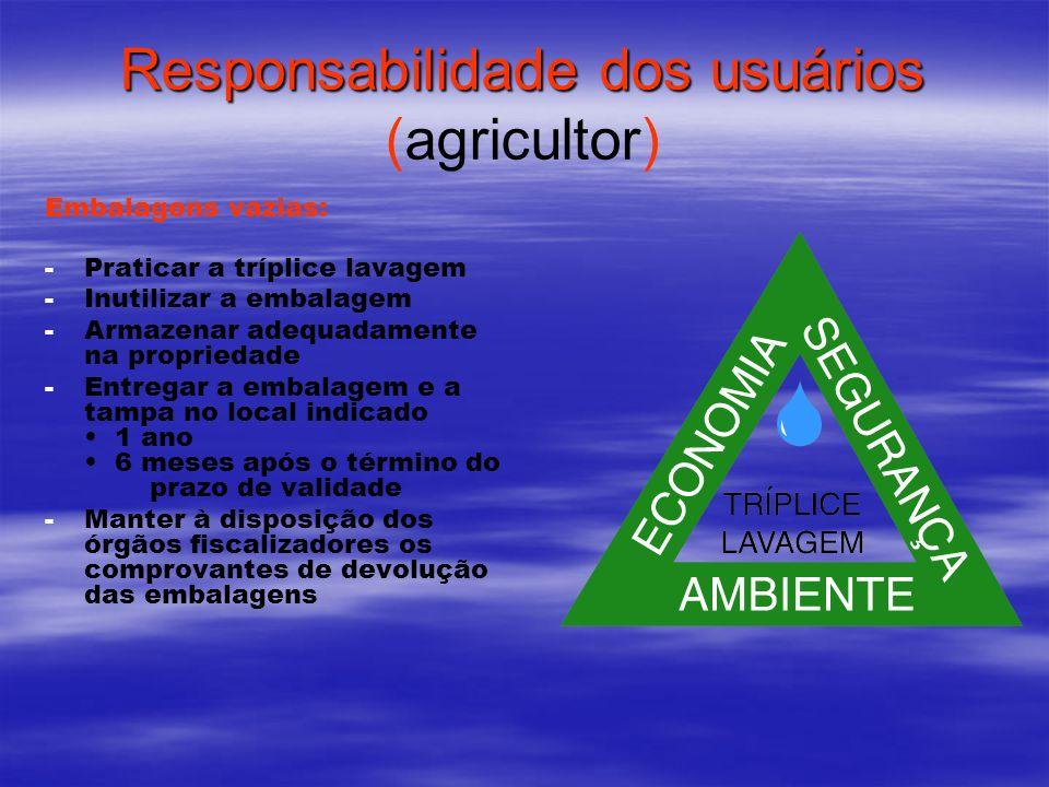 Responsabilidade dos usuários Responsabilidade dos usuários (agricultor) Embalagens vazias: - -Praticar a tríplice lavagem - -Inutilizar a embalagem -
