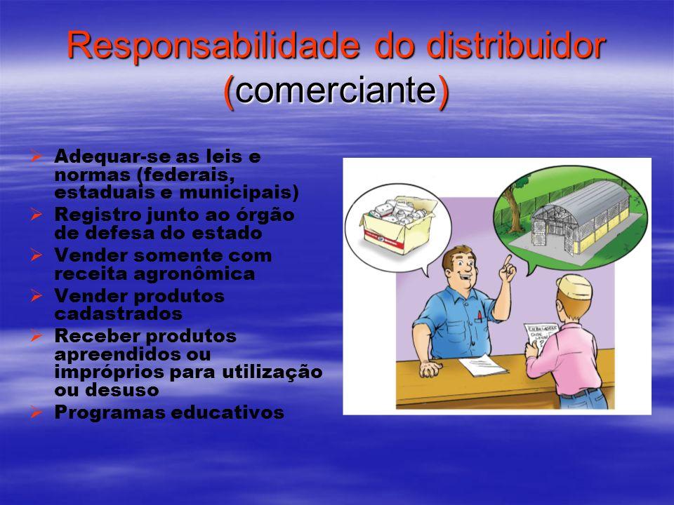 Responsabilidade do distribuidor (comerciante) Adequar-se as leis e normas (federais, estaduais e municipais) Registro junto ao órgão de defesa do est
