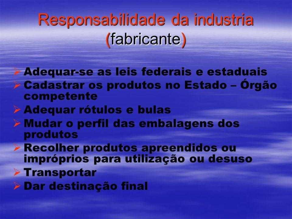Responsabilidade da industria (fabricante) Adequar-se as leis federais e estaduais Cadastrar os produtos no Estado – Órgão competente Adequar rótulos