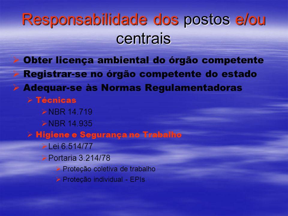Responsabilidade dos postos e/ou centrais Obter licença ambiental do órgão competente Registrar-se no órgão competente do estado Adequar-se às Normas