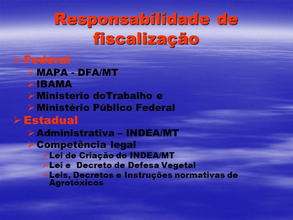 Responsabilidade de fiscalização Federal MAPA - DFA/MT IBAMA Ministerio doTrabalho e Ministério Público Federal Estadual Administrativa – INDEA/MT Com