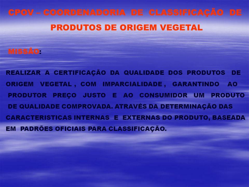 CISPOA - COORDENADORIA DE INSPEÇÃO SANITÁRIA DE PRODUTOS DE ORIGEM ANIMAL.